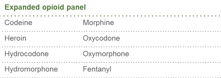 expanded opioid panel